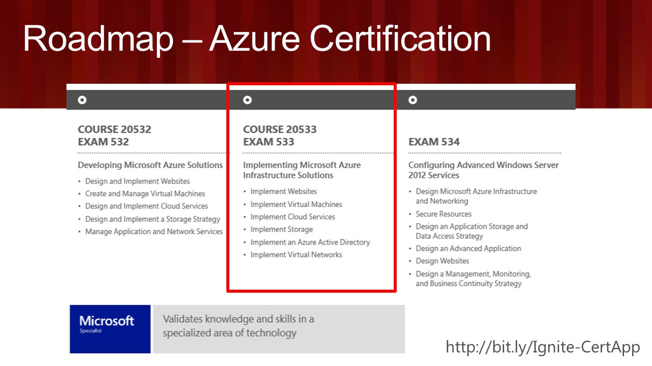 Light it up microsoft learning ignite may 4 8 2015 chicago 5 roadmap azure certification 1betcityfo Images