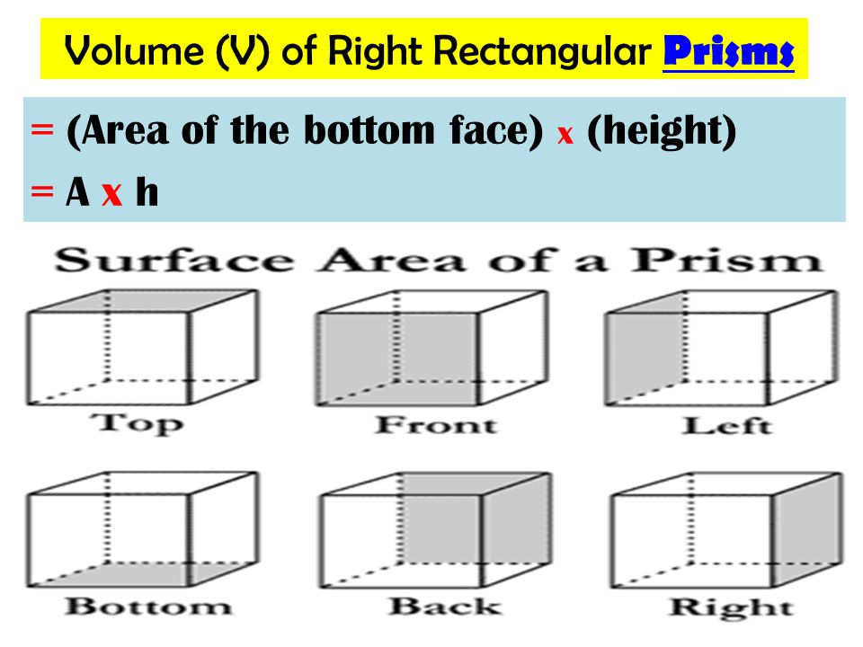 how to find sa of prism