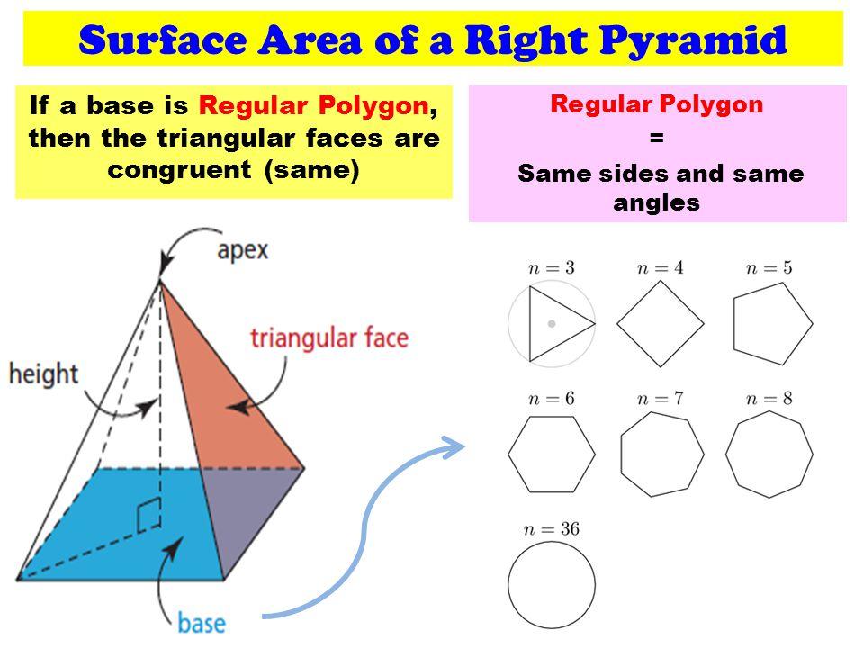 regular right pyramid