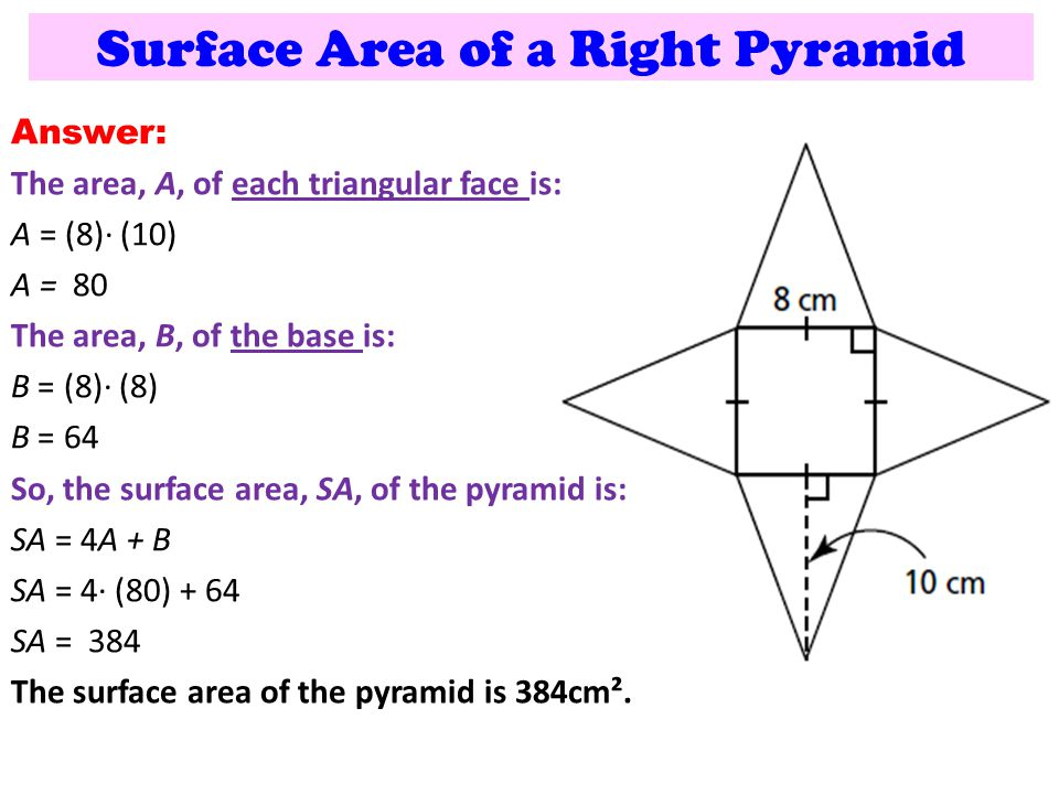 Review: Surface Area (SA) of Right Rectangular Prisms and ...