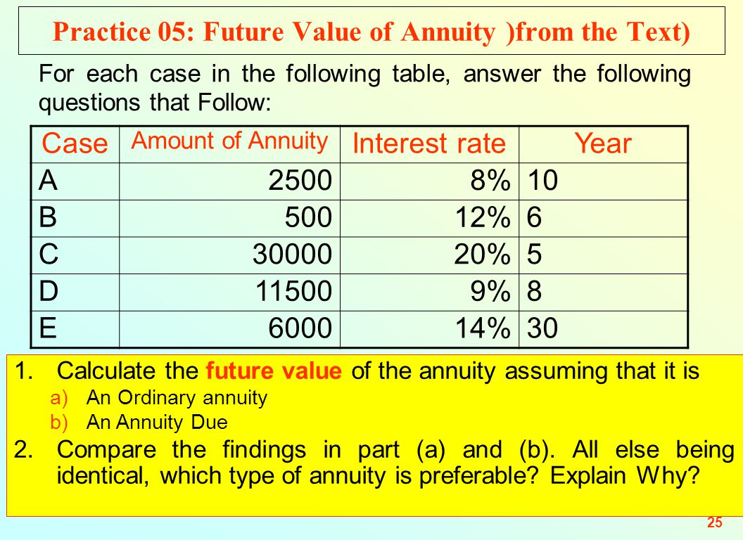 essentials of investments solutions manual pdf