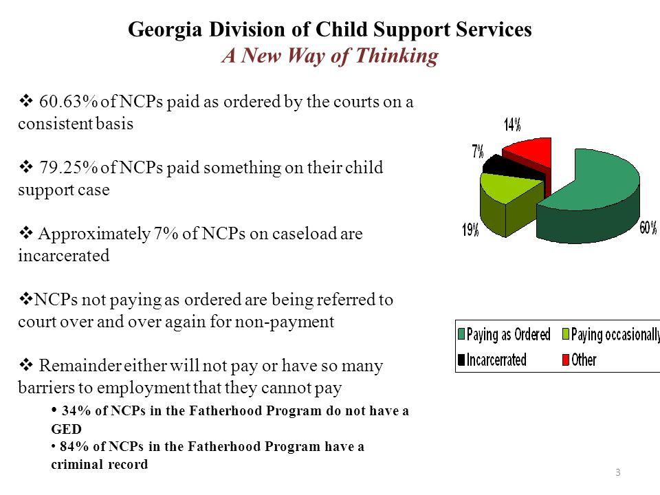 Georgia Division Of Child Support Services Department Of. Sharepoint Business Data Catalog. Financing Used Mobile Homes Optimize For Web. Granite Countertops In St Louis. Unlimited Talk And Text And Data. Cheap Life Insurance Quotes On Line Broker. Certified Home Health Aide Classes Online. How To Make Someone Stop Smoking. Computer Science Income San Diego Senior Care