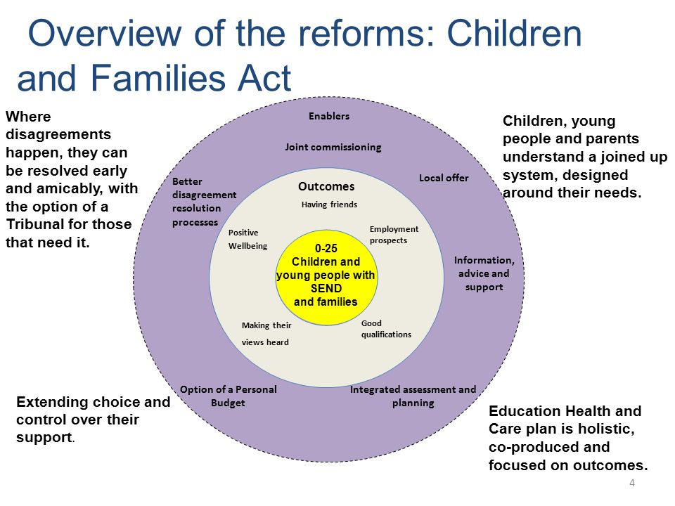 Overview of the reforms: Children and Families Act