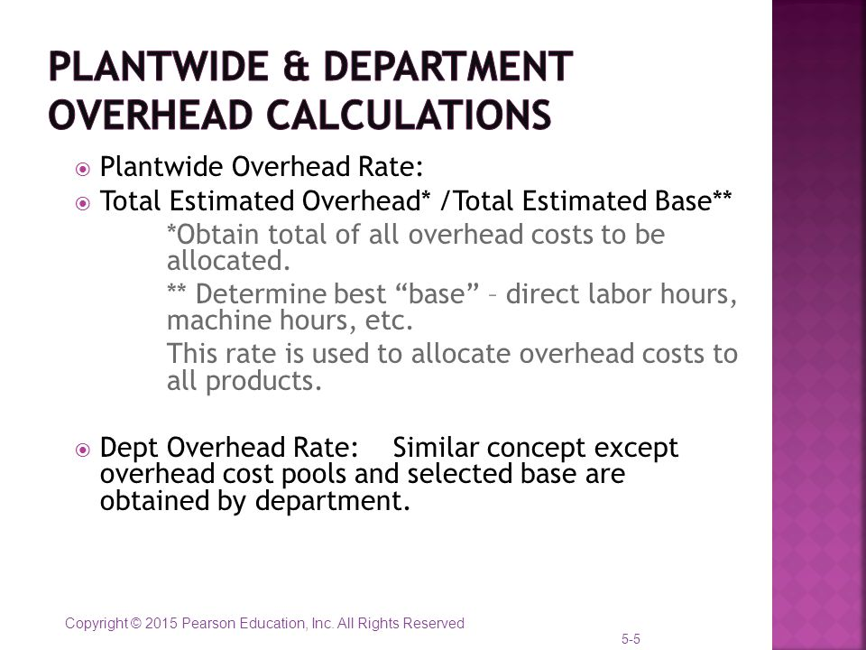 how to find plantwide overhead rate