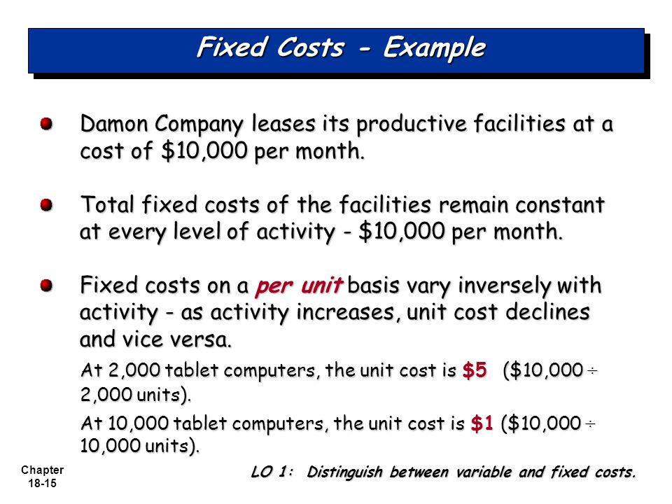 Fixed cost examples business reports