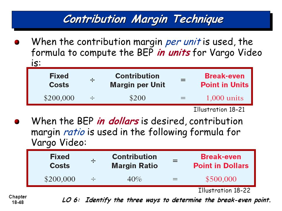 how to calculate break even point with contribution margin ratio