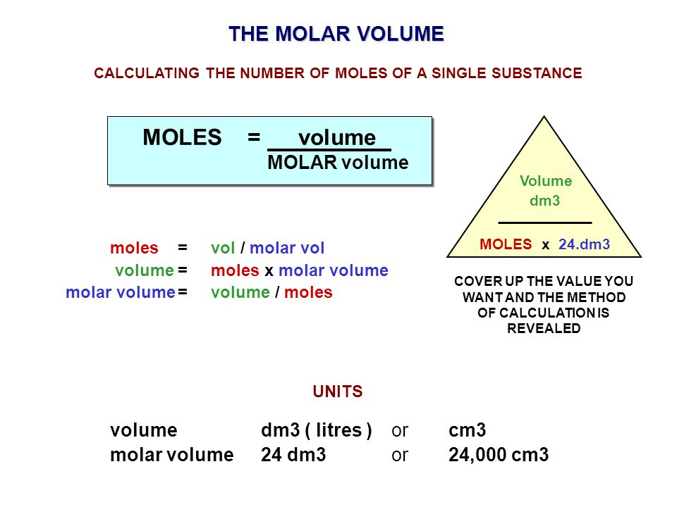 moles mole and formula units Mole calculations chemical equations empirical formula molar mass could be asked for in the units moles, atoms, grams example: nh3 + f2--- n2f4 + hf.