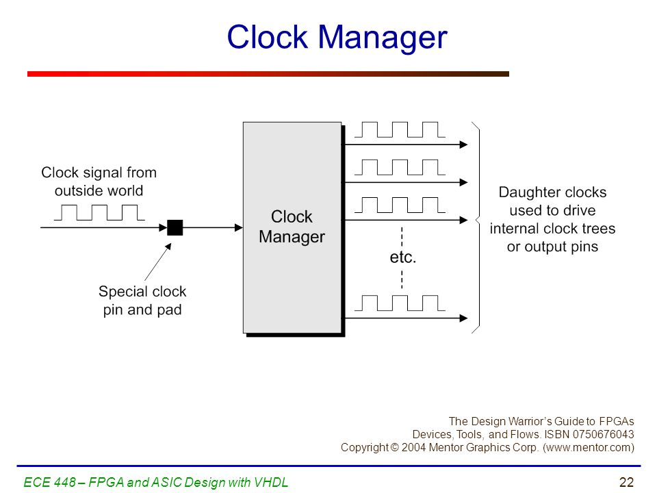 Clock Manager ECE 448 – FPGA and ASIC Design with VHDL