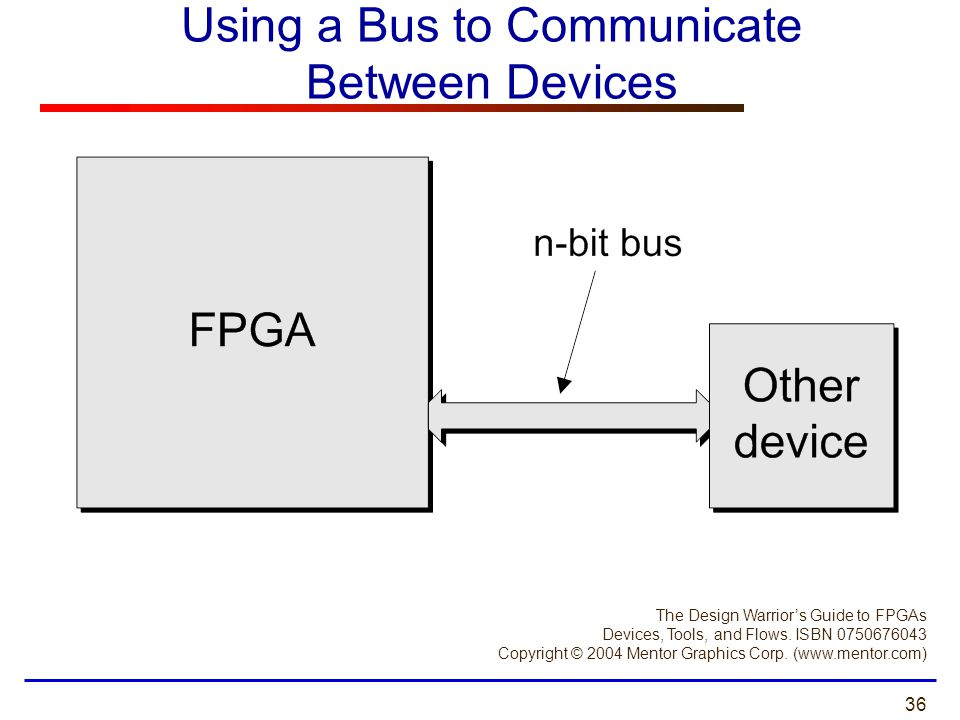 Using a Bus to Communicate Between Devices