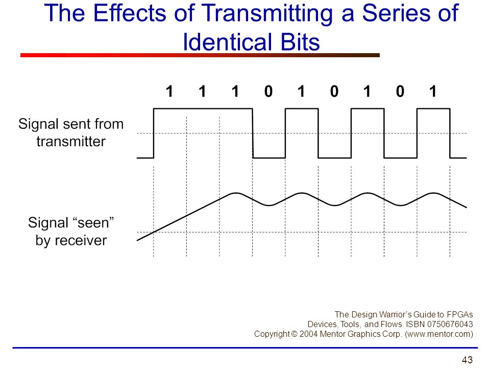 The Effects of Transmitting a Series of Identical Bits