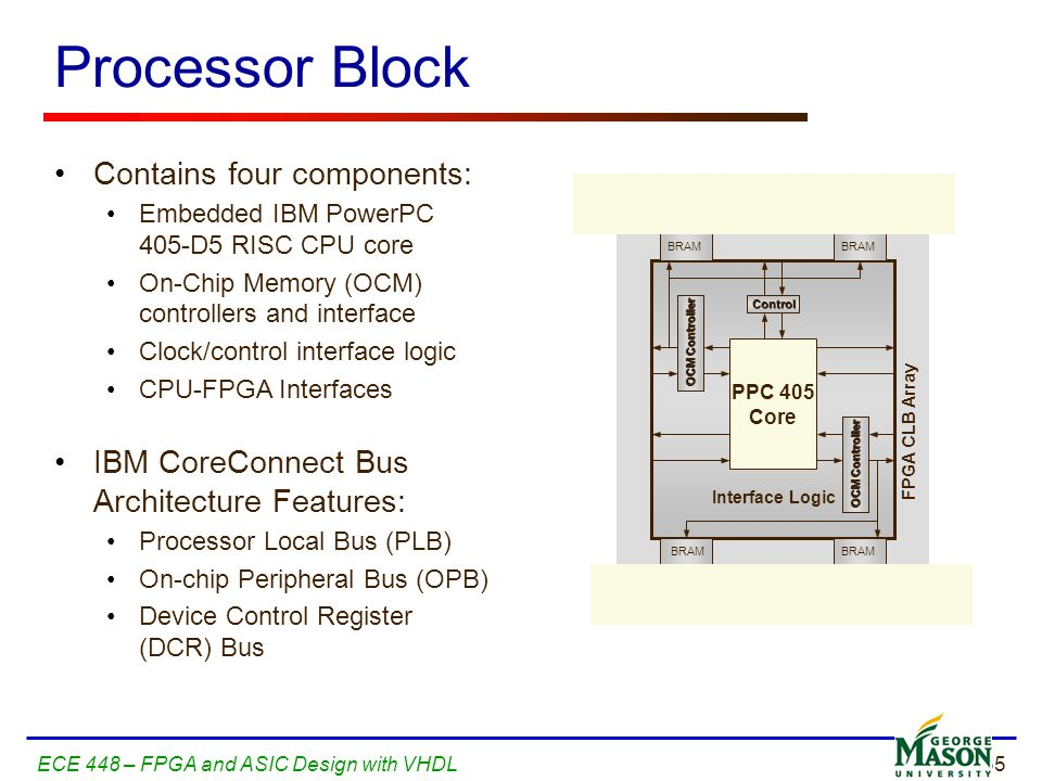 Processor Block Contains four components: