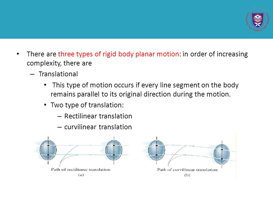 Planer kinetics of rigid body ppt video online download there are three types of rigid body planar motion in order of increasing complexity ccuart Images