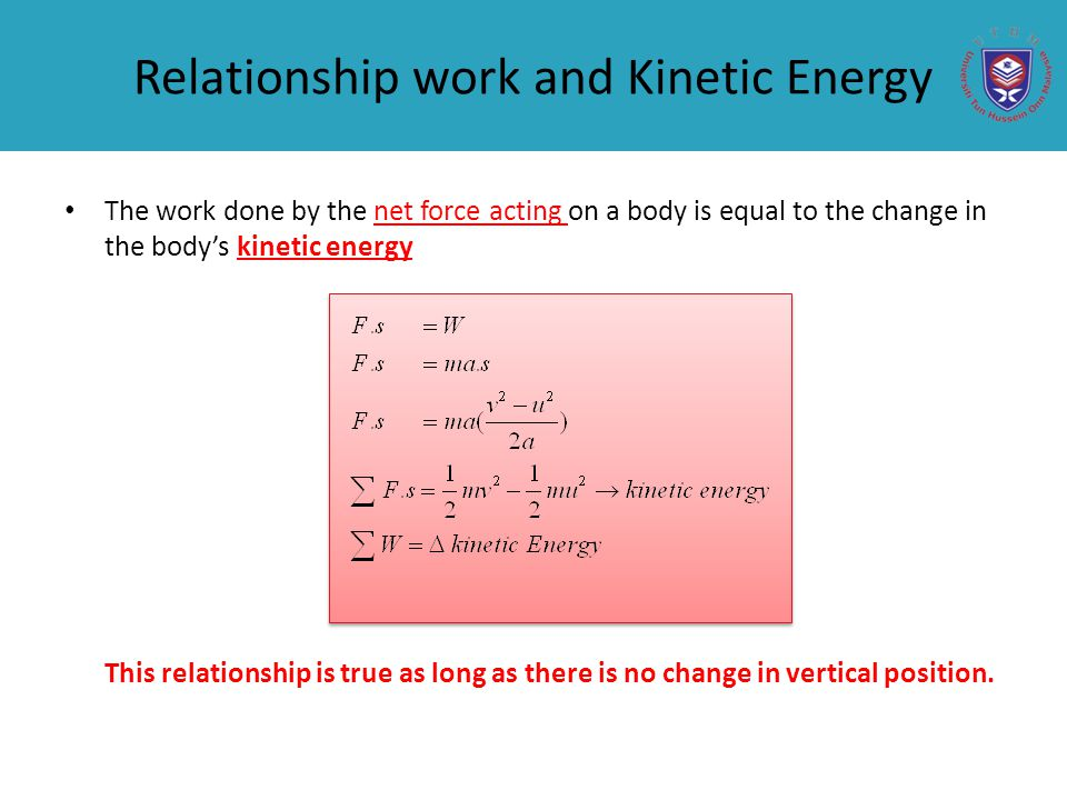kinetic energy and work relationship agreement