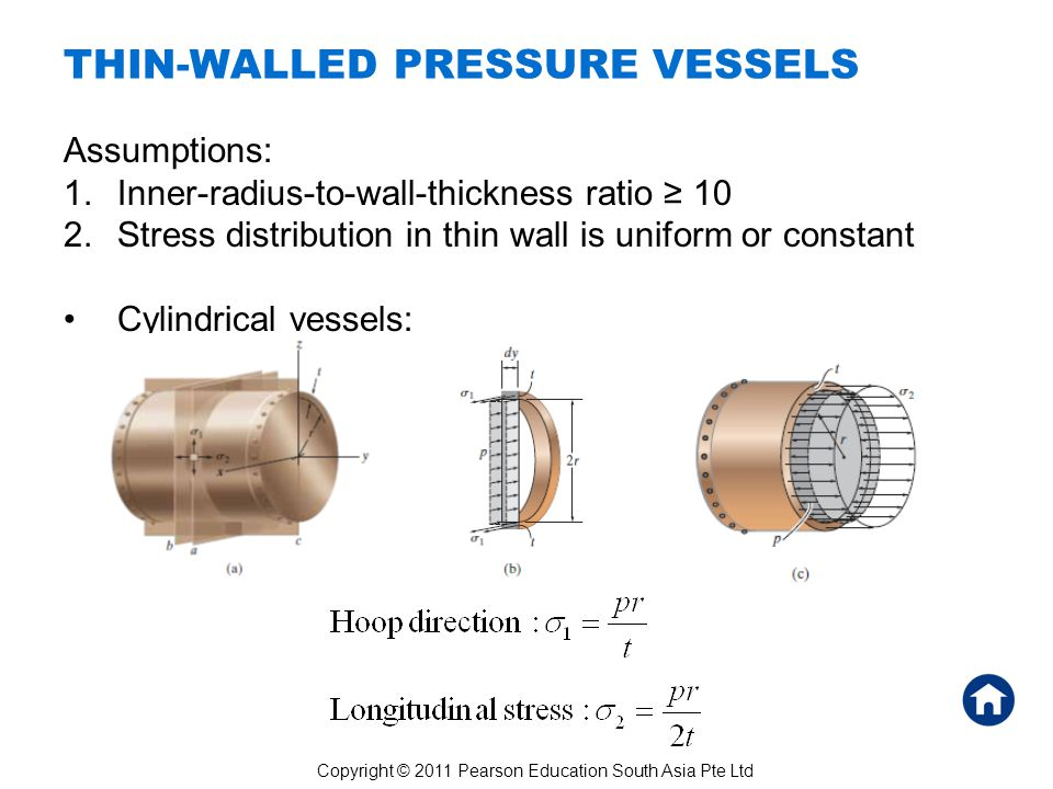 download теория физических полей теория электромагнитного поля методические указания к