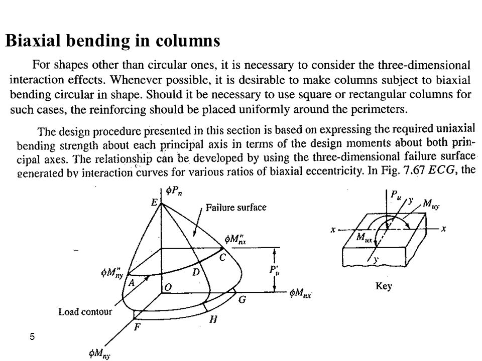 column interaction diagrams g 0 4 reinforced concrete design ii - ppt video online download