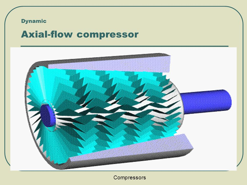 Image result for axial dynamic compressor