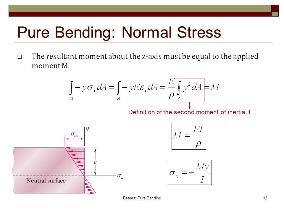 Pure Bending: Normal Stress