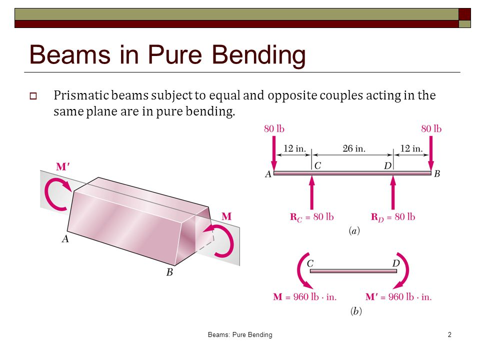 Beams in Pure Bending Prismatic beams subject to equal and opposite couples acting in the same plane are in pure bending.