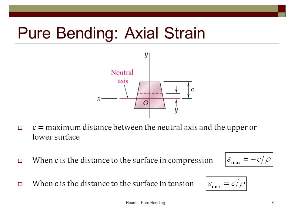 Pure Bending: Axial Strain