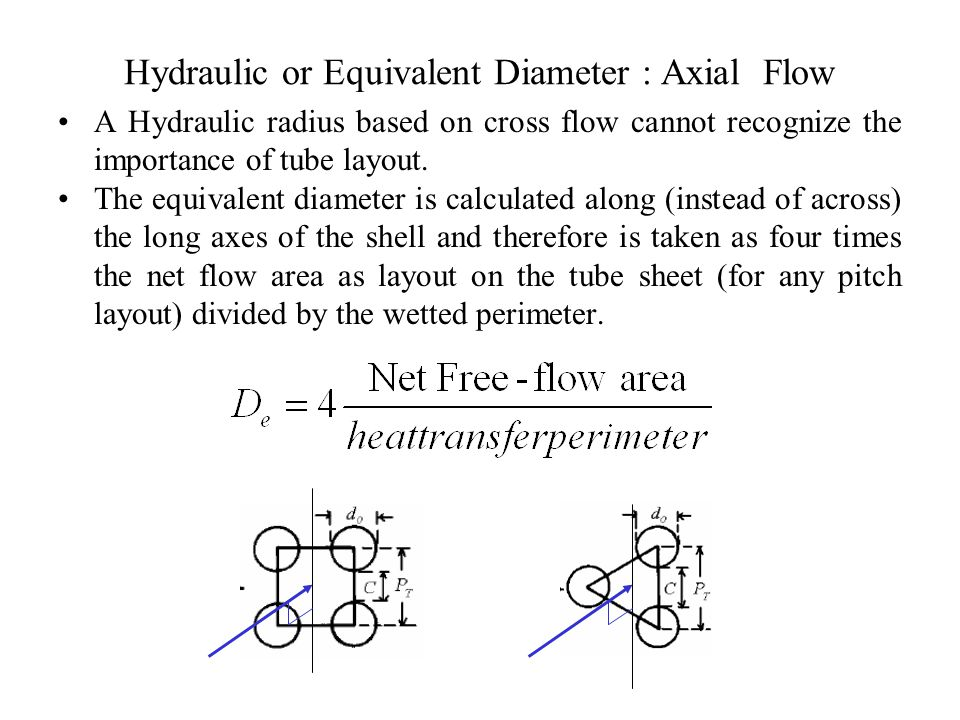 Axial Flow Heat Exchanger : Kern s description of shell side flow in and tube