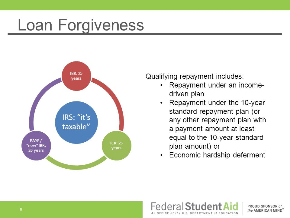 Loan Forgiveness Irs