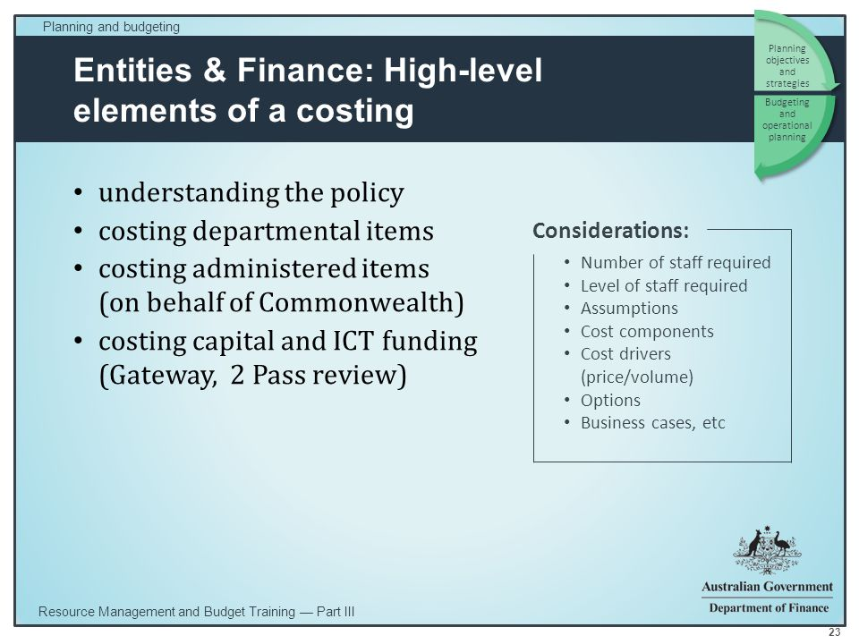 basic elements of financial policy This checklist enlists basic elements for an organisation to work towards building good management practices financial management in organisations involves the management and recording of.