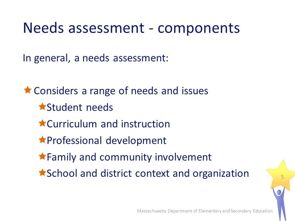 Needs assessment - components