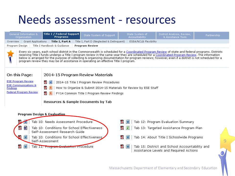Needs assessment - resources