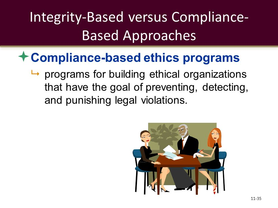 What is the difference between a compliance-based ethics code and an integrity-based ethics code?