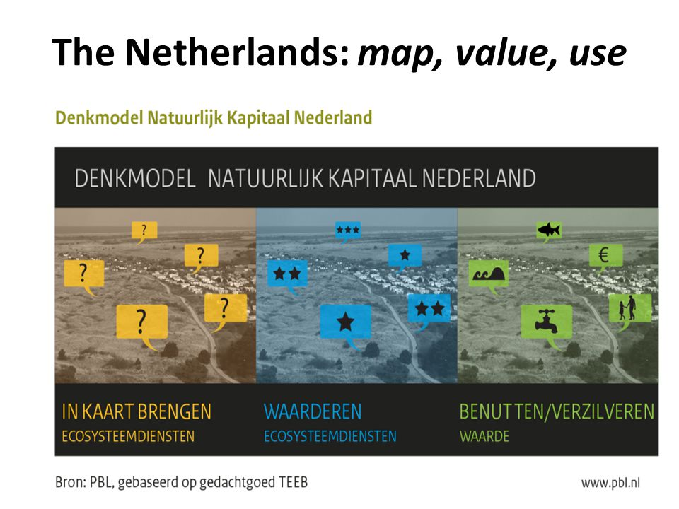 The Netherlands: map, value, use