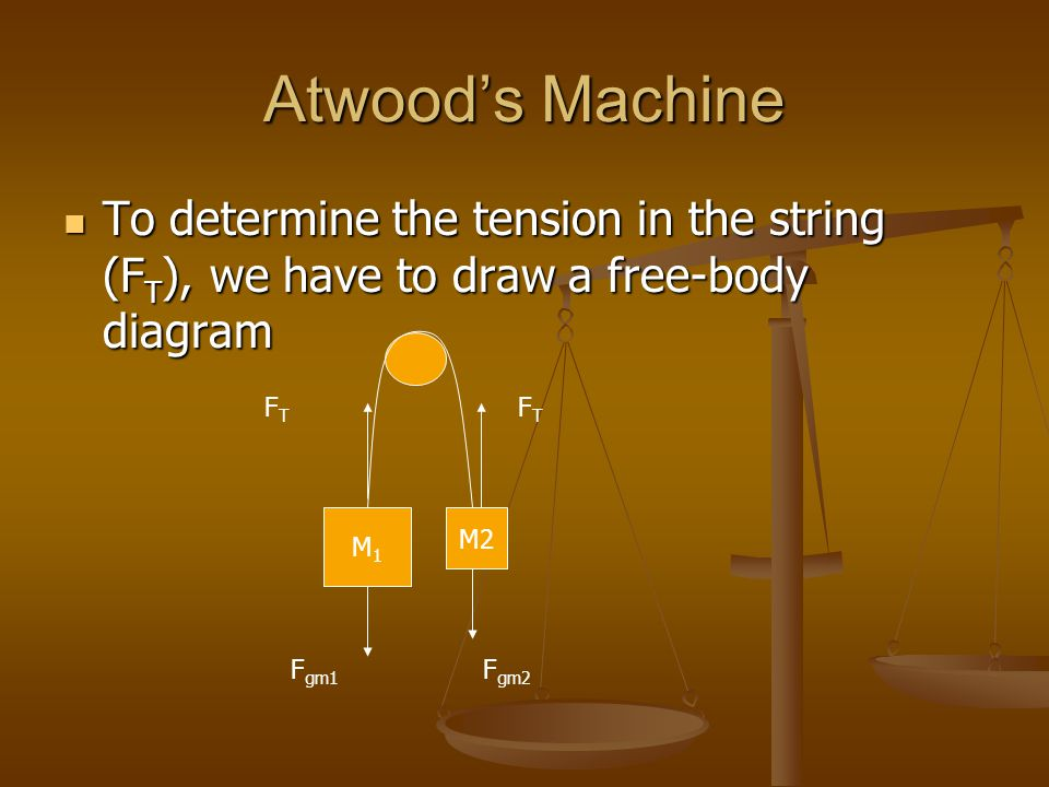 atwood s machine lab report Use this classic physics problem to analyze the forces acting on a set of weights suspended over a pulley calculate the acceleration of the system by applying knowledge of newton's second law of motion, free-body diagrams, and kinematics.