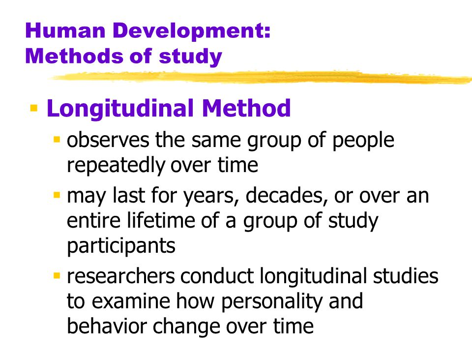7 Methods of Studying Human Behaviour