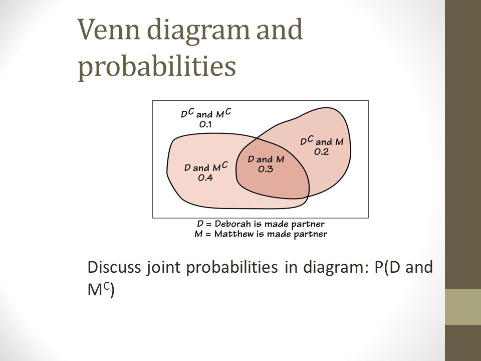Warm up distance learning ppt video online download venn diagram and probabilities ccuart Gallery