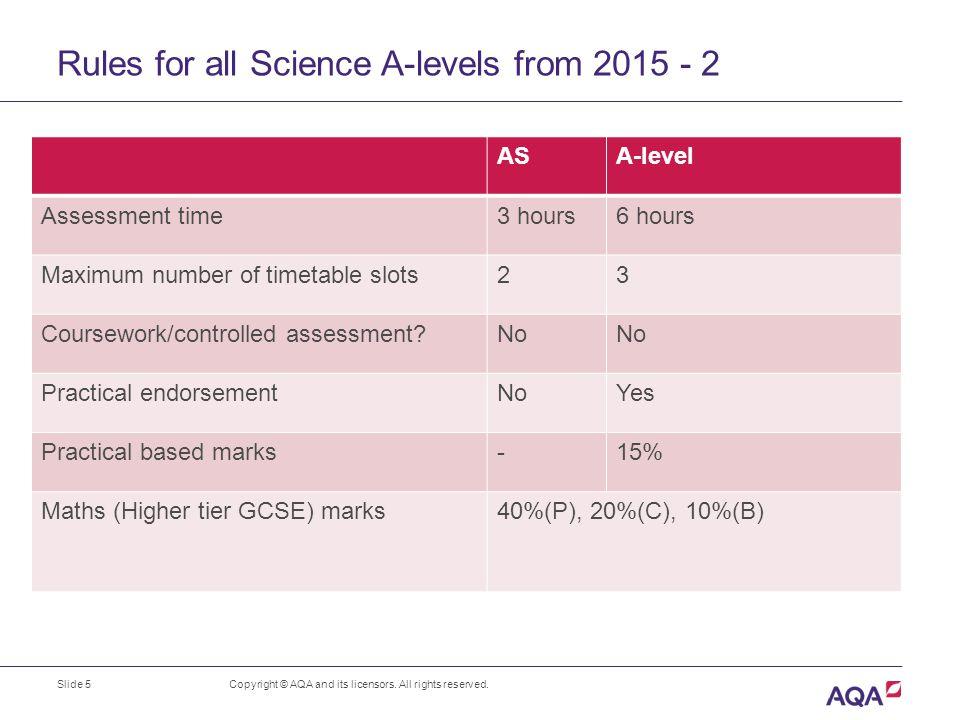 Ocr b physics a2 coursework