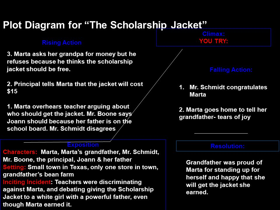 the scholarship jacket Page 1 page 2.