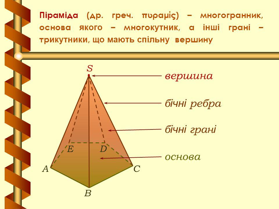 вершина бічні ребра бічні грані основа S E D А C B