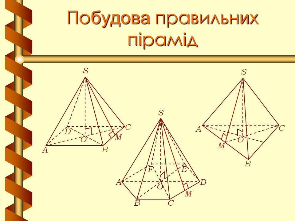 Побудова правильних пірамід