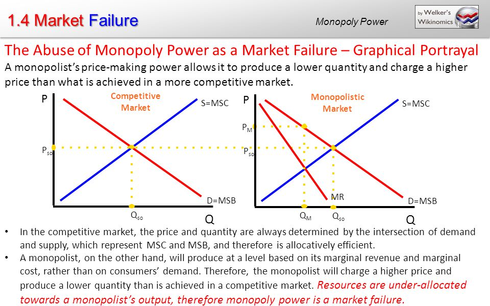 market failure A market failure is a situation where free markets fail to allocate resources efficiently economists identify the following cases of market failure: markets may fail to produce and allocate scarce resources in the most efficient way.