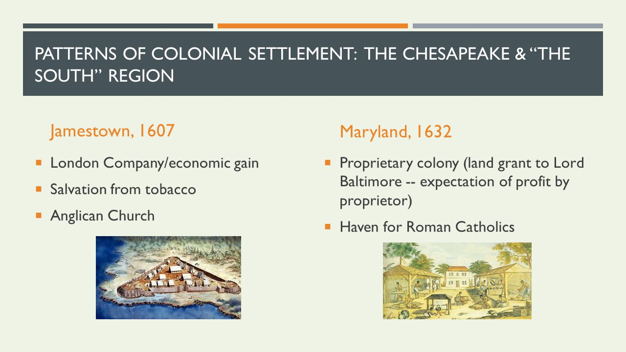 motivation for settlement in the chesapeake View homework help - compare and contrast motivations and early settlement patterns of the chesapeake colonies and those from hist 1301 at.