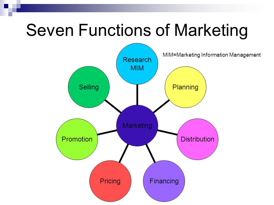 marketing as a managerial function