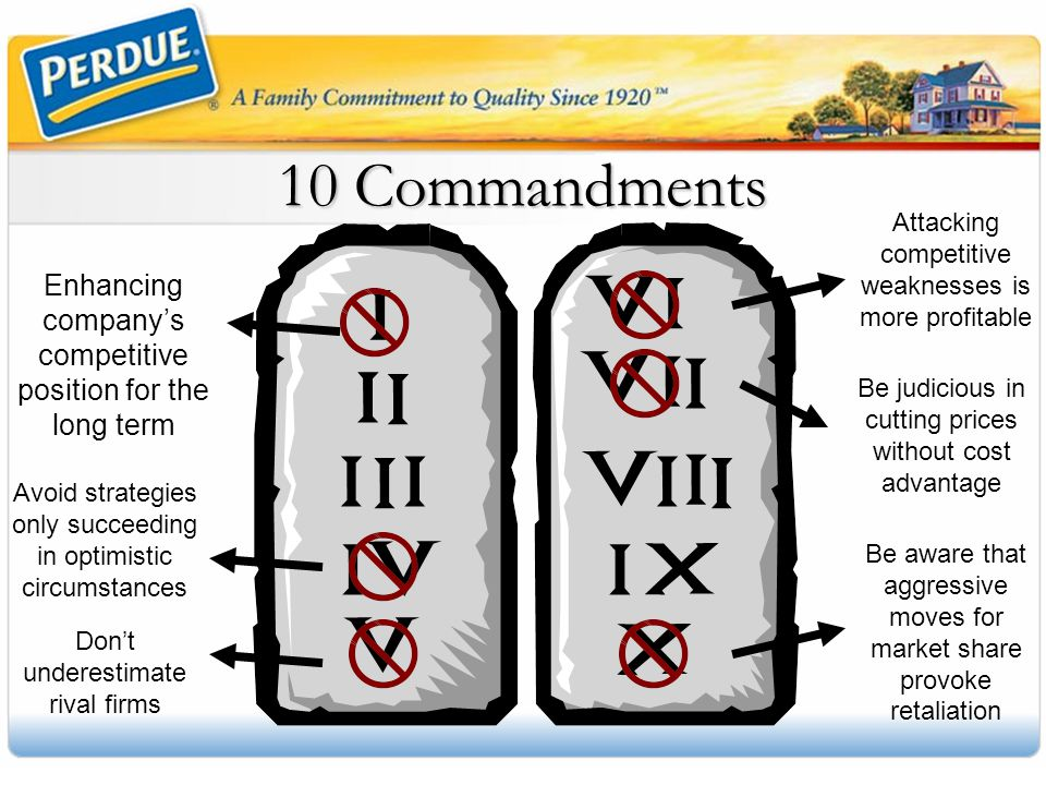 10 Commandments Attacking competitive weaknesses is more profitable. Enhancing company's competitive position for the long term.