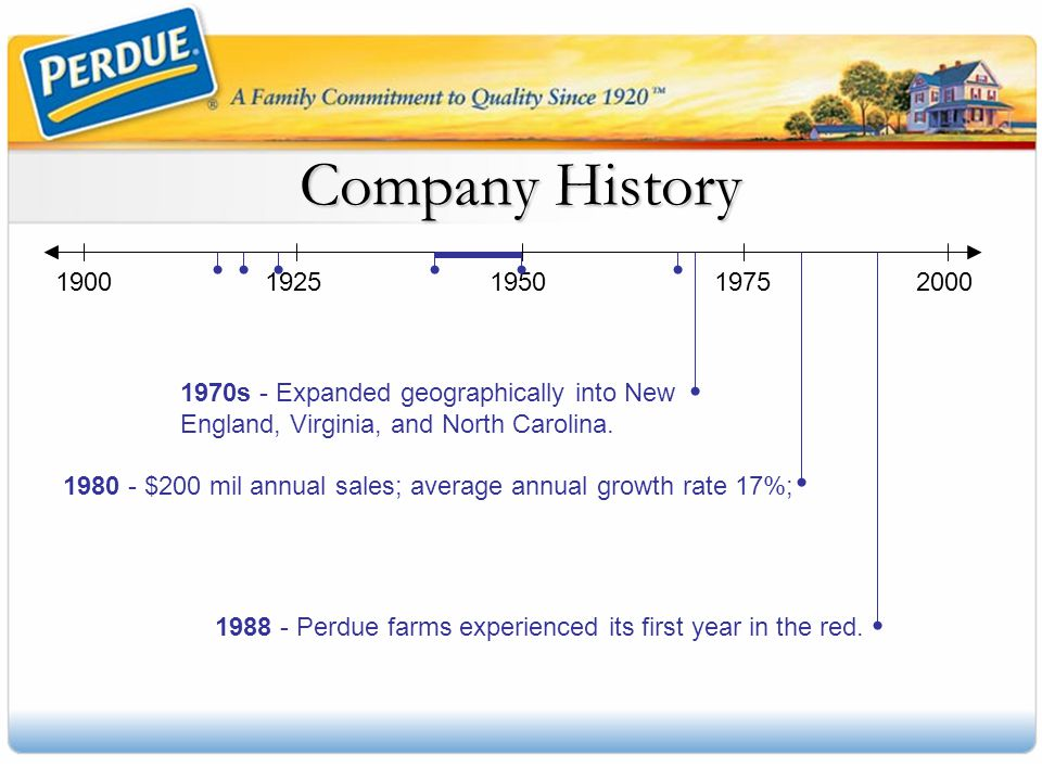 an analysis of the perdue farms its history development and growth The evolution of organization theory and design case for analysis: perdue farms inc: stages of international development.