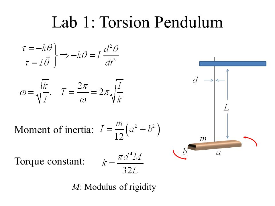 Problems on Shear Stress, Shear Strain and Modulus of Rigidity