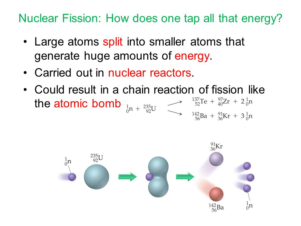 Nuclear Fission: How does one tap all that energy