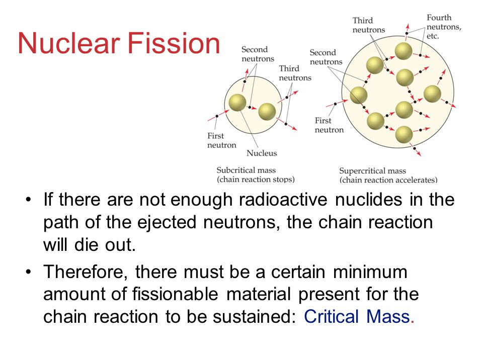 Nuclear Fission If there are not enough radioactive nuclides in the path of the ejected neutrons, the chain reaction will die out.