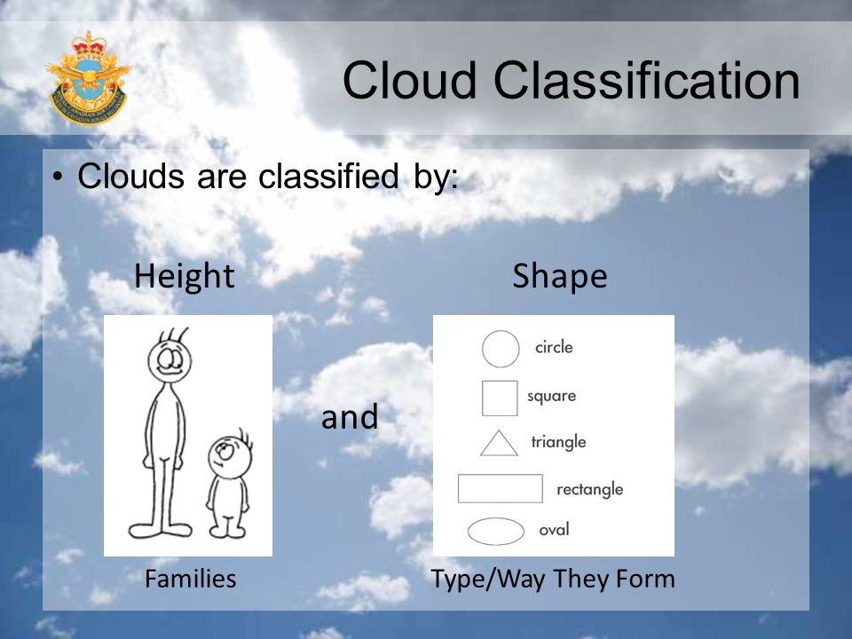 Cloud Classification Height Shape and Clouds are classified by: