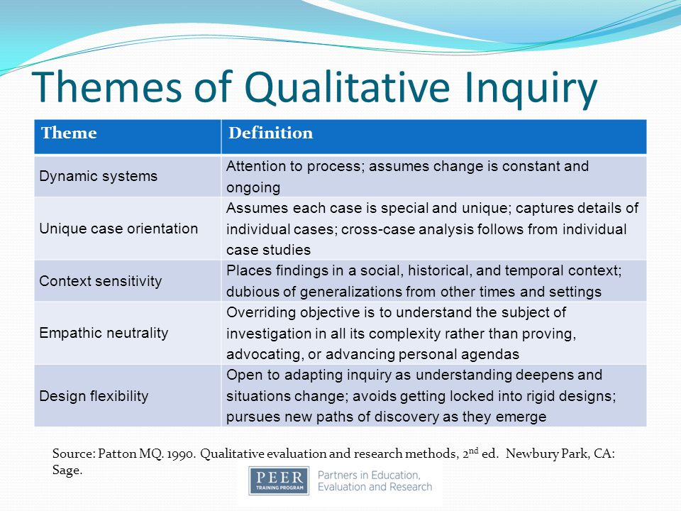what are case studies in qualitative research Summary the aim of this paper is to review the methodology for interpretive  qualitative case study research method using systems theory the paper also.