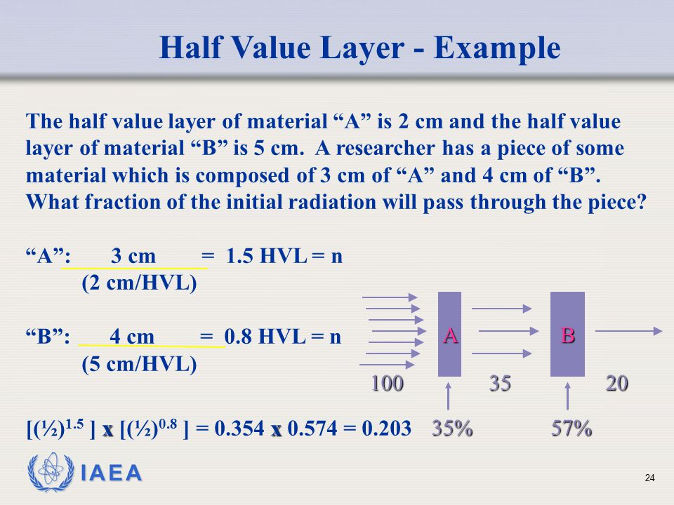 Half Value Layer - Example