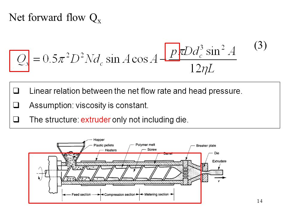 relation between pressure and flow rate pdf
