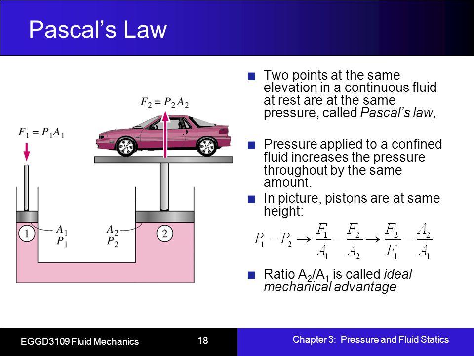 hydrostatic law in fluid mechanics pdf